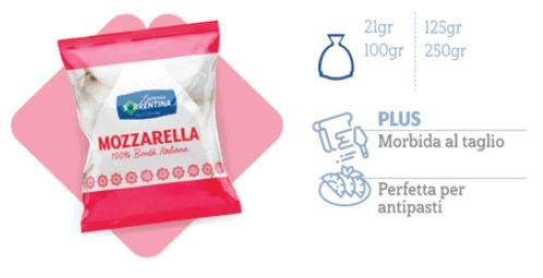 Mozzarelle Ciliegine - Latteria Sorrentina 1880